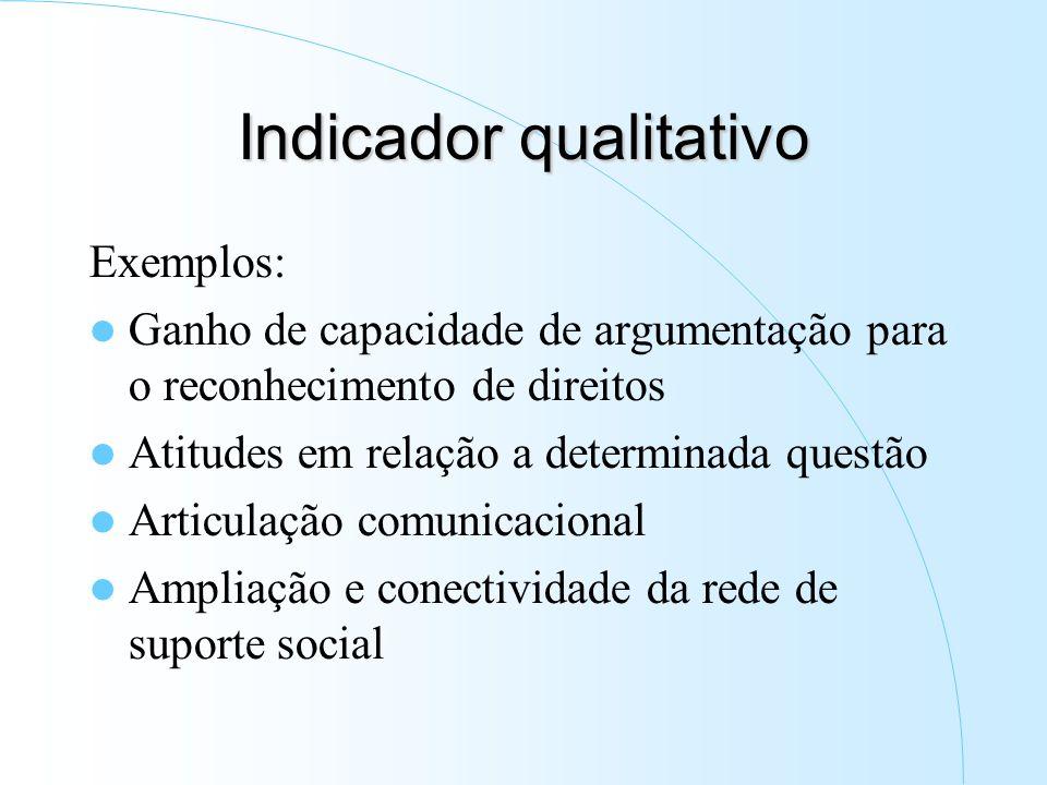 Indicador qualitativo Exemplos: Ganho de capacidade de argumentação para o reconhecimento de direitos Atitudes em relação a determinada questão Articulação comunicacional Ampliação e conectividade da rede de suporte social