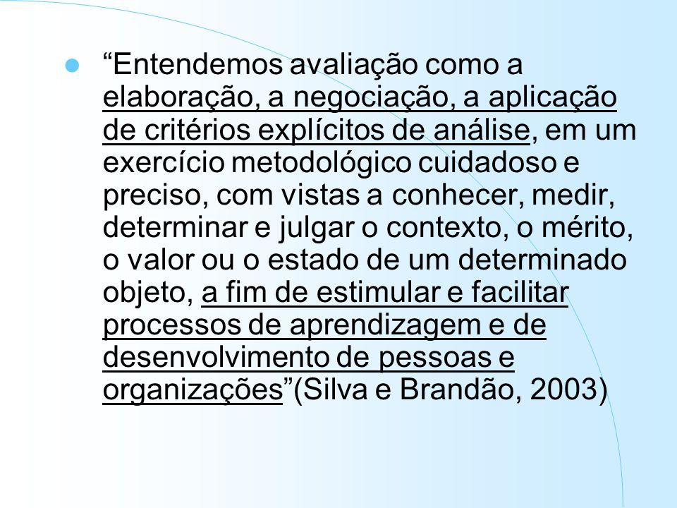 Entendemos avaliação como a elaboração, a negociação, a aplicação de critérios explícitos de análise, em um exercício metodológico cuidadoso e preciso, com vistas a conhecer, medir, determinar e julgar o contexto, o mérito, o valor ou o estado de um determinado objeto, a fim de estimular e facilitar processos de aprendizagem e de desenvolvimento de pessoas e organizações(Silva e Brandão, 2003)