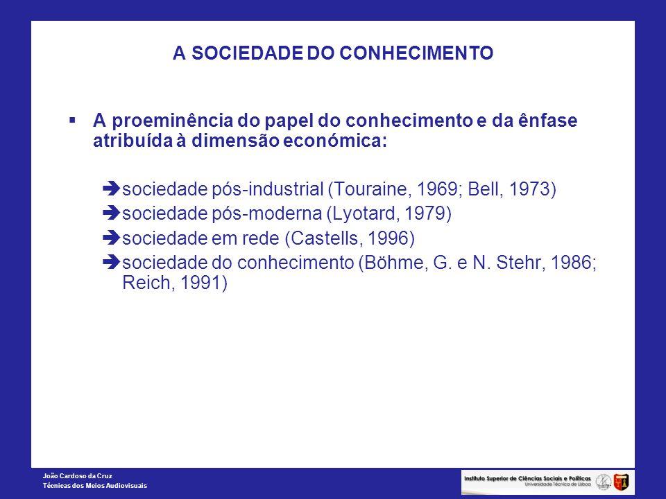 João Cardoso da Cruz Técnicas dos Meios Audiovisuais OS FUNDAMENTOS TEÓRICOS DA SOCIEDADE DA INFORMAÇÃO: CRITÉRIOS DE NATUREZA TECNOLÓGICA Generalização das tecnologias da informação a todos os domínios de actividade, vistas como indicador de novos tempos e confundidas com o aparecimento de um novo tipo de organização social James Martin, The Wired Society (1978) Cristopher Evans, Micromillennium (1979) Alvin Toffler, The Third Wave (1980) Nicholas Negroponte, Being Digital (1995) Michael Dertouzos, What Will Be: How the New World of Information Will Change Our Lives (1997)