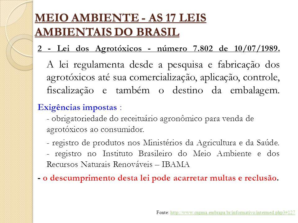 MEIO AMBIENTE - AS 17 LEIS AMBIENTAIS DO BRASIL 2 - Lei dos Agrotóxicos - número 7.802 de 10/07/1989. A lei regulamenta desde a pesquisa e fabricação