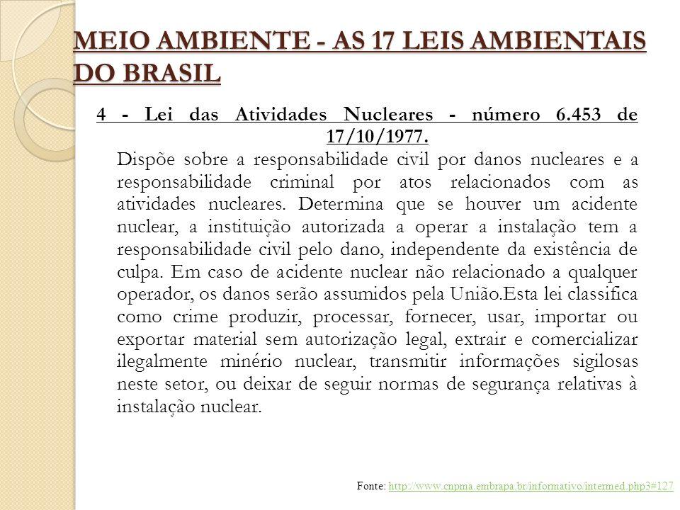 MEIO AMBIENTE - AS 17 LEIS AMBIENTAIS DO BRASIL 4 - Lei das Atividades Nucleares - número 6.453 de 17/10/1977. Dispõe sobre a responsabilidade civil p
