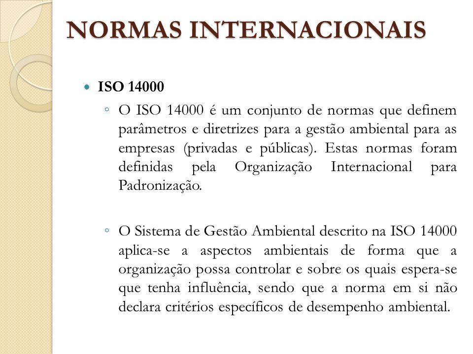 NORMAS INTERNACIONAIS ISO 14000 O ISO 14000 é um conjunto de normas que definem parâmetros e diretrizes para a gestão ambiental para as empresas (priv