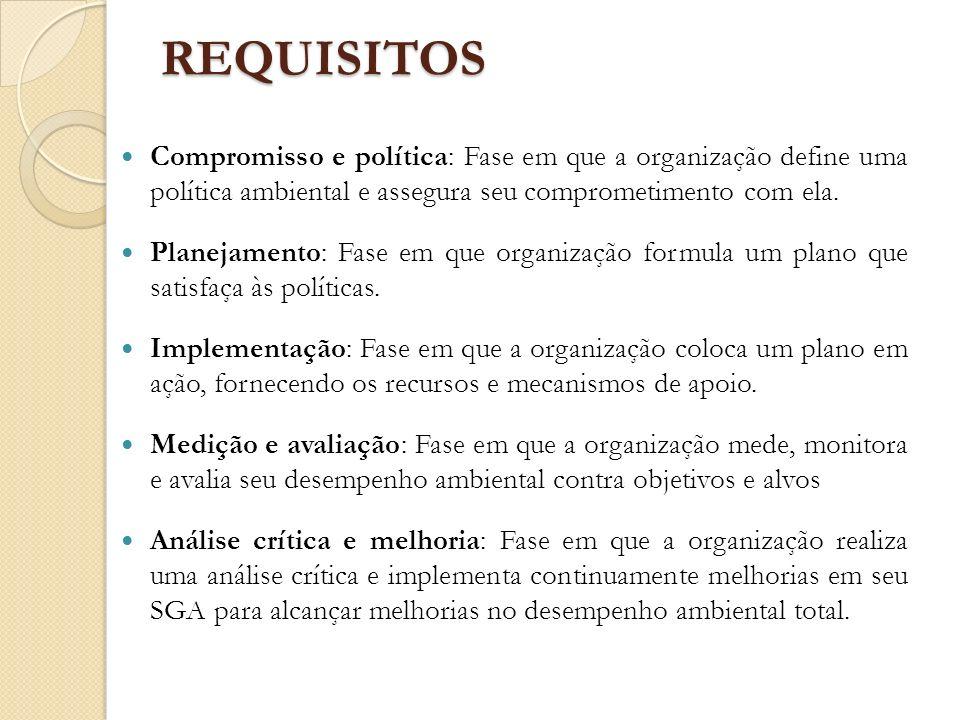 REQUISITOS Compromisso e política: Fase em que a organização define uma política ambiental e assegura seu comprometimento com ela. Planejamento: Fase