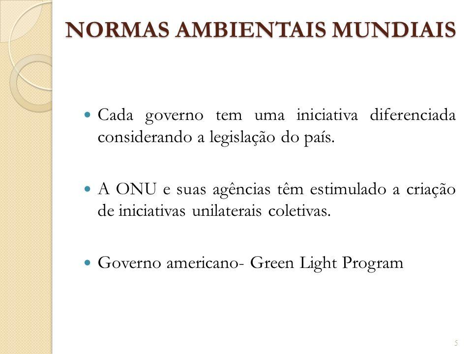 NORMAS AMBIENTAIS MUNDIAIS Cada governo tem uma iniciativa diferenciada considerando a legislação do país. A ONU e suas agências têm estimulado a cria