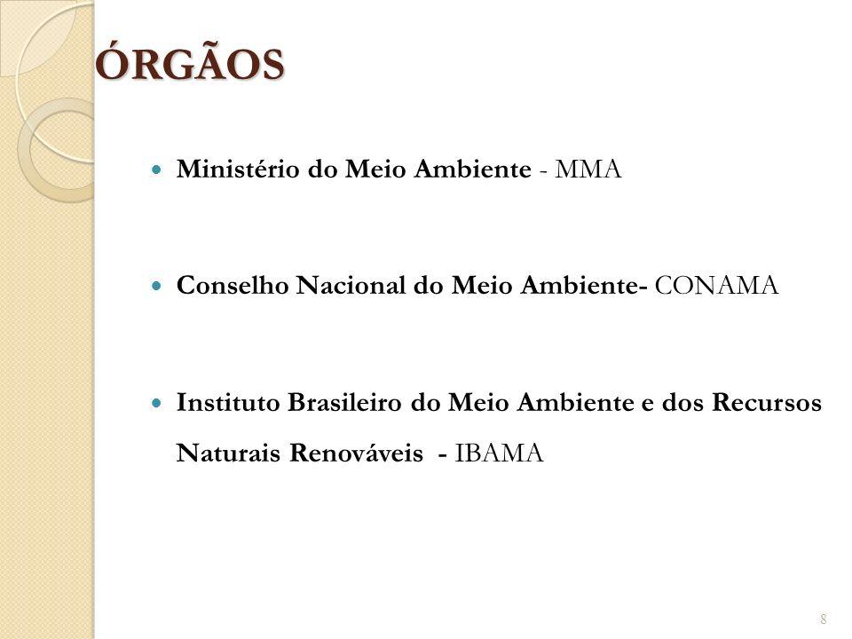 ÓRGÃOS Ministério do Meio Ambiente - MMA Conselho Nacional do Meio Ambiente- CONAMA Instituto Brasileiro do Meio Ambiente e dos Recursos Naturais Reno