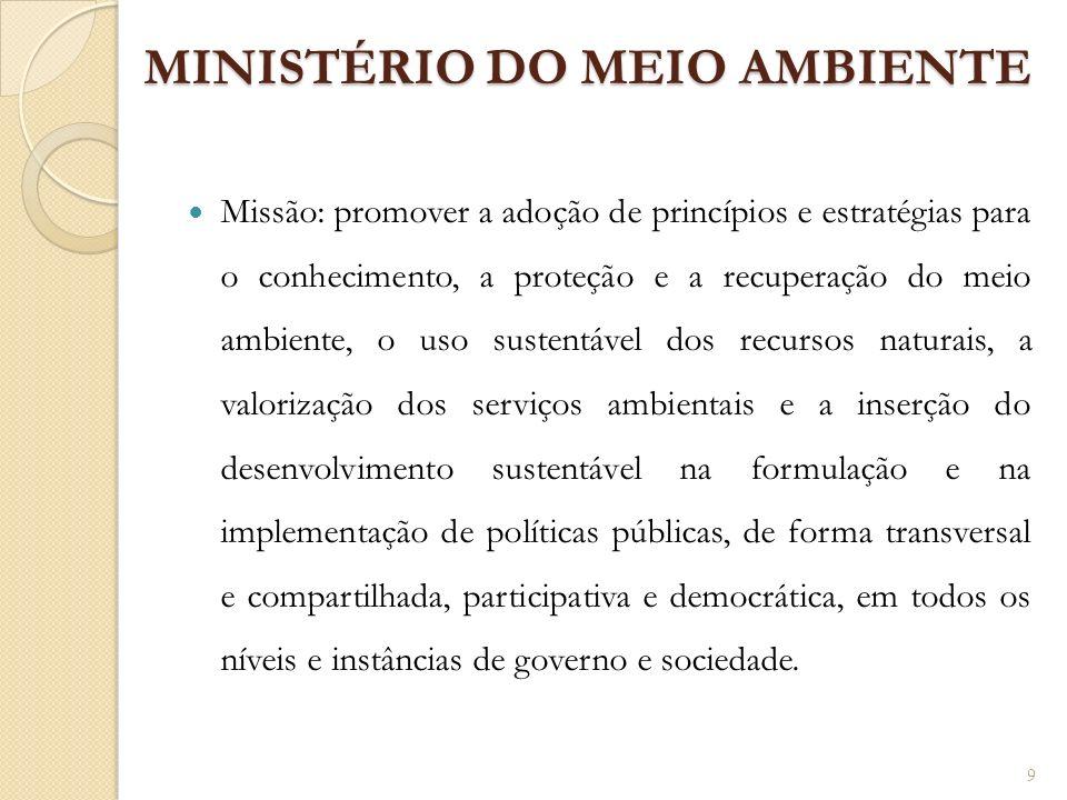 MINISTÉRIO DO MEIO AMBIENTE Missão: promover a adoção de princípios e estratégias para o conhecimento, a proteção e a recuperação do meio ambiente, o