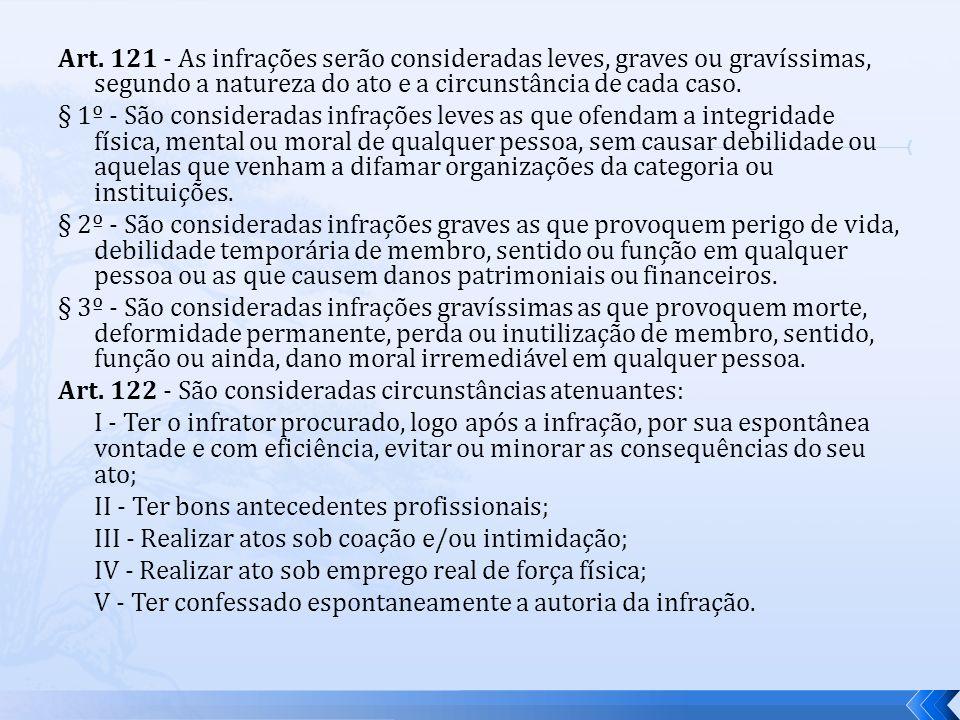 Art. 121 - As infrações serão consideradas leves, graves ou gravíssimas, segundo a natureza do ato e a circunstância de cada caso. § 1º - São consider