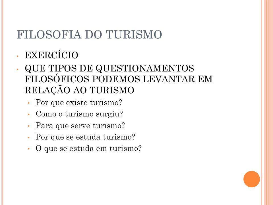 FILOSOFIA DO TURISMO EXERCÍCIO QUE TIPOS DE QUESTIONAMENTOS FILOSÓFICOS PODEMOS LEVANTAR EM RELAÇÃO AO TURISMO Por que existe turismo? Como o turismo