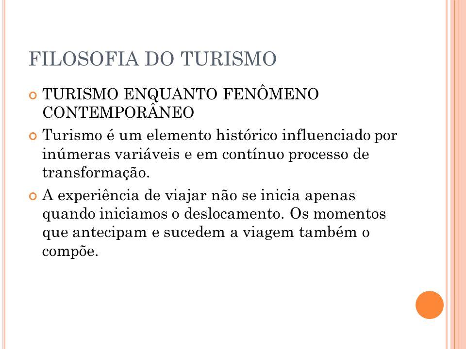 FILOSOFIA DO TURISMO TURISMO ENQUANTO FENÔMENO CONTEMPORÂNEO Turismo é um elemento histórico influenciado por inúmeras variáveis e em contínuo process