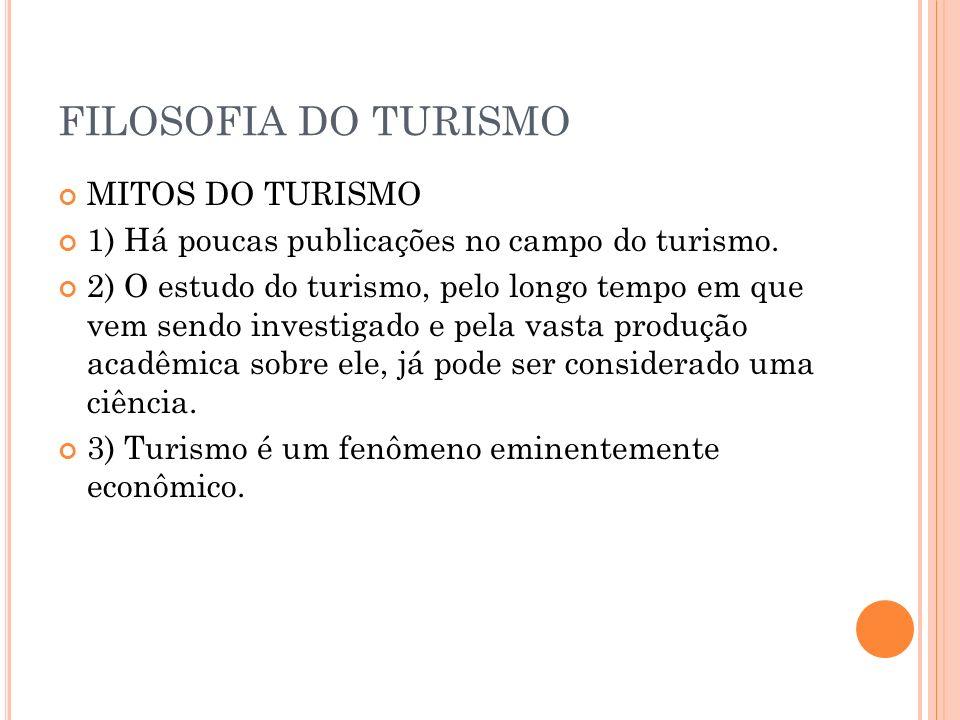 FILOSOFIA DO TURISMO MITOS DO TURISMO (CONTINUAÇÃO) 4) O turismo de massa desenvolveu-se depois da Segunda Guerra Mundial.