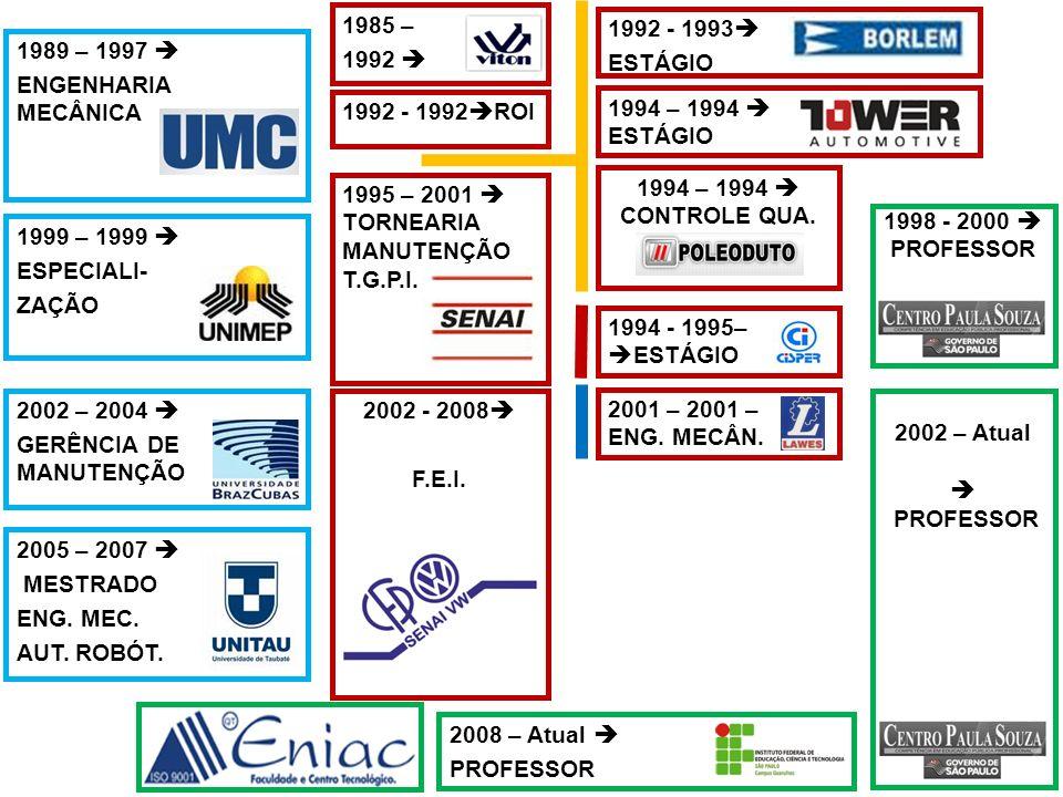 1989 – 1997 ENGENHARIA MECÂNICA 1985 – 1992 1999 – 1999 ESPECIALI- ZAÇÃO 1992 - 1992 ROI 2002 – 2004 GERÊNCIA DE MANUTENÇÃO 1992 - 1993 ESTÁGIO 2005 –