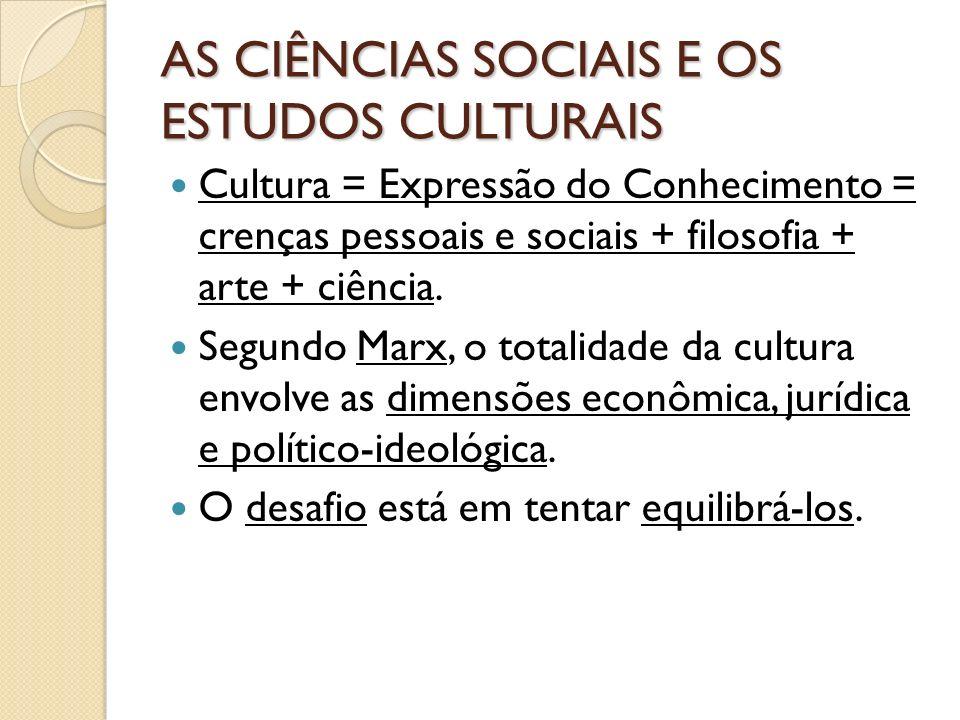 AS CIÊNCIAS SOCIAIS E OS ESTUDOS CULTURAIS Cultura = Expressão do Conhecimento = crenças pessoais e sociais + filosofia + arte + ciência. Segundo Marx