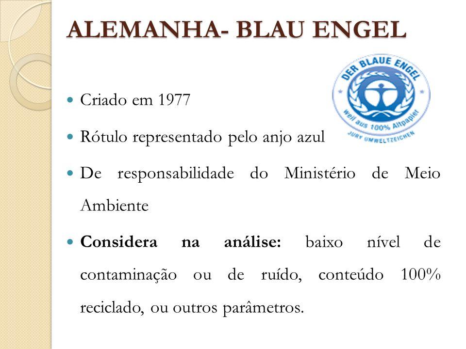 ALEMANHA- BLAU ENGEL Criado em 1977 Rótulo representado pelo anjo azul De responsabilidade do Ministério de Meio Ambiente Considera na análise: baixo