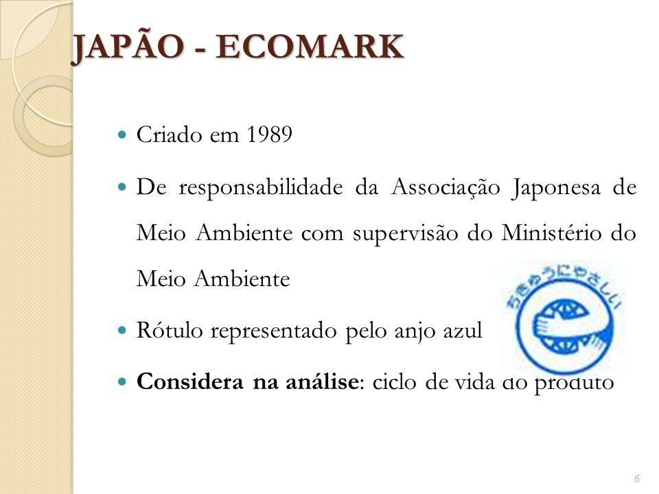 JAPÃO - ECOMARK Criado em 1989 De responsabilidade da Associação Japonesa de Meio Ambiente com supervisão do Ministério do Meio Ambiente Rótulo repres
