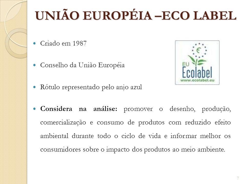 UNIÃO EUROPÉIA –ECO LABEL Criado em 1987 Conselho da União Européia Rótulo representado pelo anjo azul Considera na análise: promover o desenho, produ