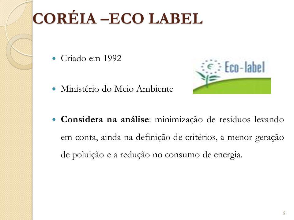 CORÉIA –ECO LABEL Criado em 1992 Ministério do Meio Ambiente Considera na análise: minimização de resíduos levando em conta, ainda na definição de cri