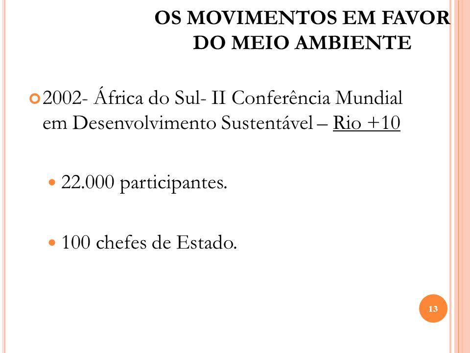 2002- África do Sul- II Conferência Mundial em Desenvolvimento Sustentável – Rio +10 22.000 participantes. 100 chefes de Estado. 13 OS MOVIMENTOS EM F