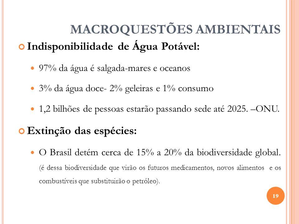 MACROQUESTÕES AMBIENTAIS Indisponibilidade de Água Potável: 97% da água é salgada-mares e oceanos 3% da água doce- 2% geleiras e 1% consumo 1,2 bilhõe
