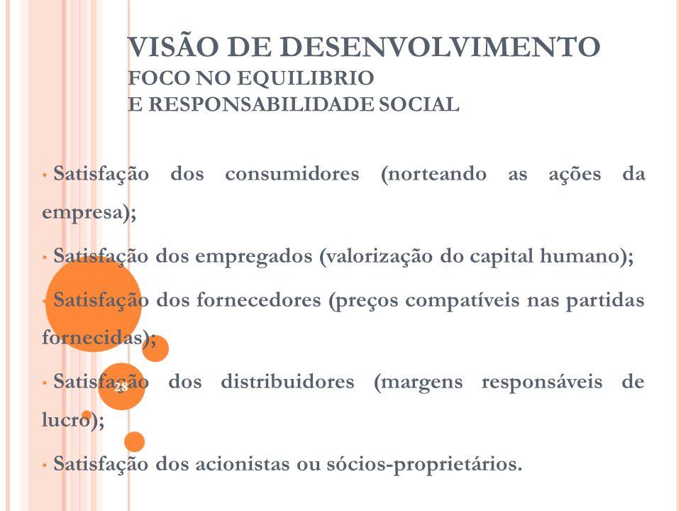 VISÃO DE DESENVOLVIMENTO FOCO NO EQUILIBRIO E RESPONSABILIDADE SOCIAL Satisfação dos consumidores (norteando as ações da empresa); Satisfação dos empr