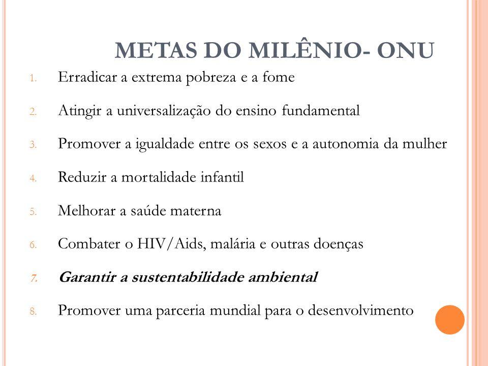 METAS DO MILÊNIO- ONU 1. Erradicar a extrema pobreza e a fome 2. Atingir a universalização do ensino fundamental 3. Promover a igualdade entre os sexo