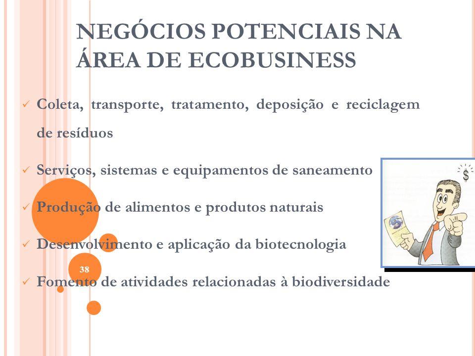 NEGÓCIOS POTENCIAIS NA ÁREA DE ECOBUSINESS Coleta, transporte, tratamento, deposição e reciclagem de resíduos Serviços, sistemas e equipamentos de san