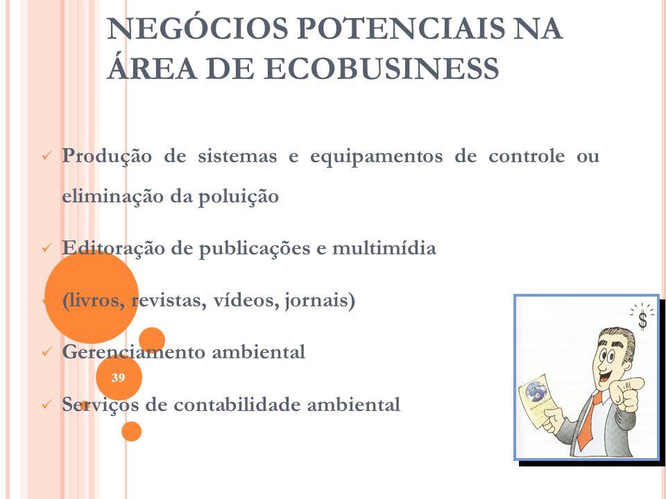 NEGÓCIOS POTENCIAIS NA ÁREA DE ECOBUSINESS Produção de sistemas e equipamentos de controle ou eliminação da poluição Editoração de publicações e multi