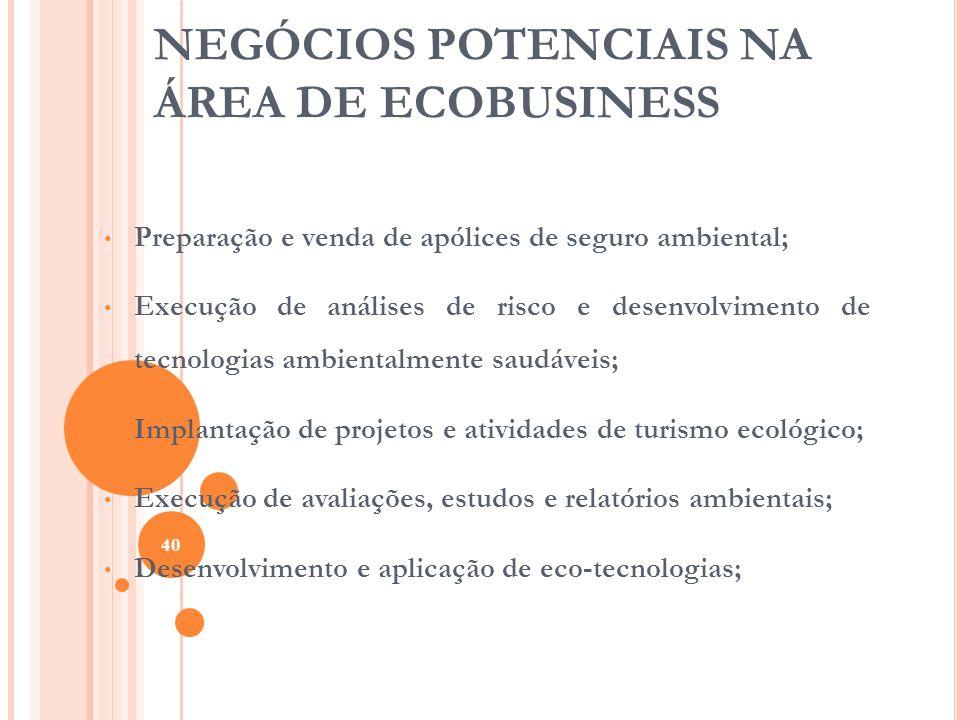 NEGÓCIOS POTENCIAIS NA ÁREA DE ECOBUSINESS Preparação e venda de apólices de seguro ambiental; Execução de análises de risco e desenvolvimento de tecn
