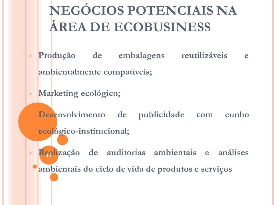 NEGÓCIOS POTENCIAIS NA ÁREA DE ECOBUSINESS Produção de embalagens reutilizáveis e ambientalmente compatíveis; Marketing ecológico; Desenvolvimento de