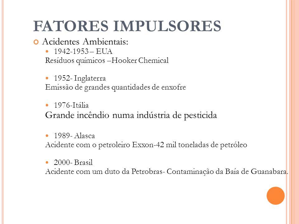 FATORES IMPULSORES Acidentes Ambientais: 1942-1953 – EUA Resíduos químicos –Hooker Chemical 1952- Inglaterra Emissão de grandes quantidades de enxofre