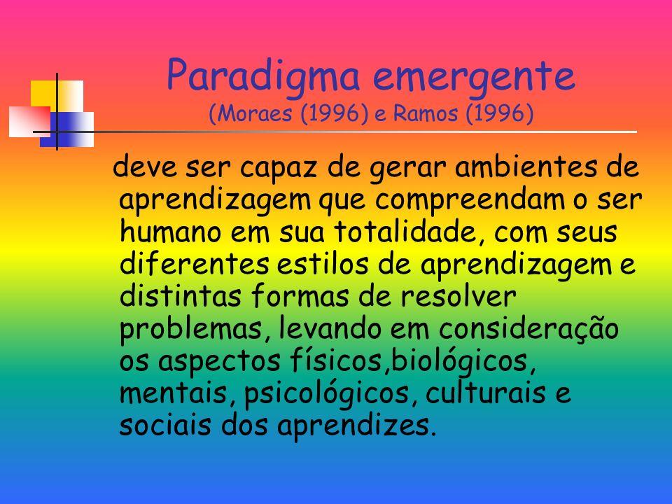 Paradigma emergente (Moraes (1996) e Ramos (1996) deve ser capaz de gerar ambientes de aprendizagem que compreendam o ser humano em sua totalidade, com seus diferentes estilos de aprendizagem e distintas formas de resolver problemas, levando em consideração os aspectos físicos,biológicos, mentais, psicológicos, culturais e sociais dos aprendizes.