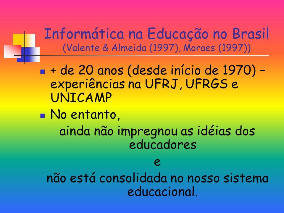 Informática na Educação no Brasil (Valente & Almeida (1997), Moraes (1997)) + de 20 anos (desde início de 1970) – experiências na UFRJ, UFRGS e UNICAMP No entanto, ainda não impregnou as idéias dos educadores e não está consolidada no nosso sistema educacional.