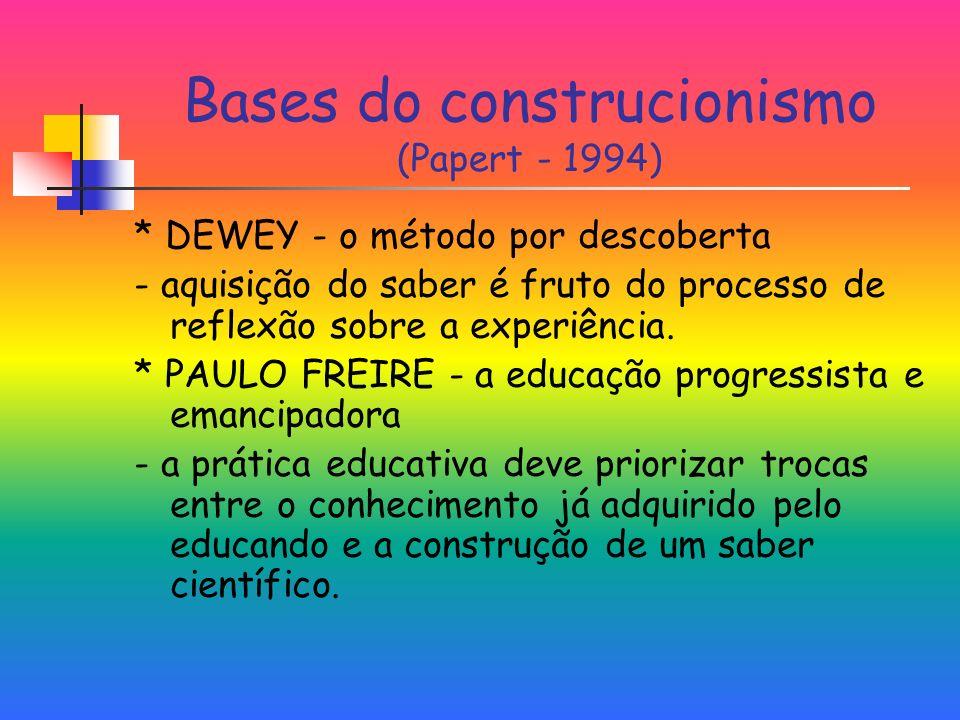 Bases do construcionismo (Papert - 1994) * DEWEY - o método por descoberta - aquisição do saber é fruto do processo de reflexão sobre a experiência.