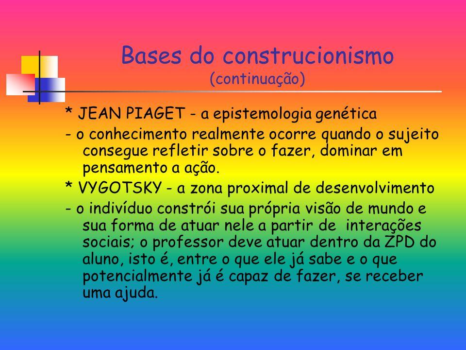 Bases do construcionismo (continuação) * JEAN PIAGET - a epistemologia genética - o conhecimento realmente ocorre quando o sujeito consegue refletir sobre o fazer, dominar em pensamento a ação.