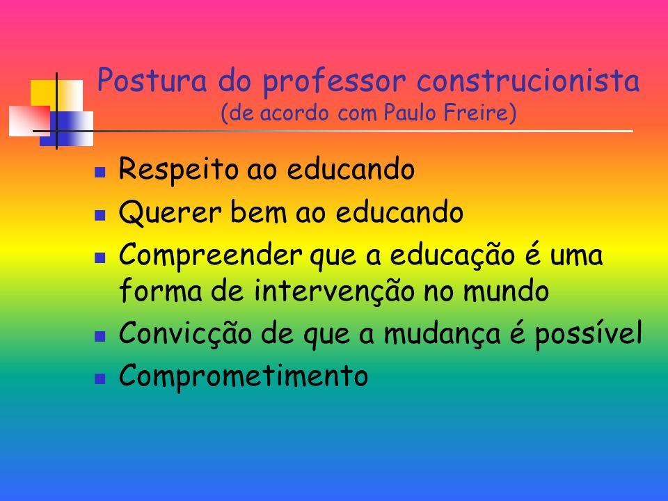 Postura do professor construcionista (de acordo com Paulo Freire) Respeito ao educando Querer bem ao educando Compreender que a educação é uma forma de intervenção no mundo Convicção de que a mudança é possível Comprometimento
