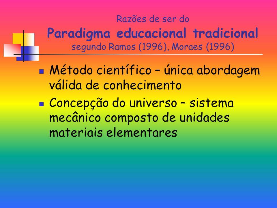 Razões de ser do Paradigma educacional tradicional segundo Ramos (1996), Moraes (1996) Método científico – única abordagem válida de conhecimento Concepção do universo – sistema mecânico composto de unidades materiais elementares