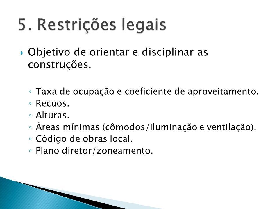 Objetivo de orientar e disciplinar as construções. Taxa de ocupação e coeficiente de aproveitamento. Recuos. Alturas. Áreas mínimas (cômodos/iluminaçã