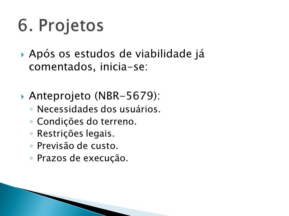 Após os estudos de viabilidade já comentados, inicia-se: Anteprojeto (NBR-5679): Necessidades dos usuários. Condições do terreno. Restrições legais. P