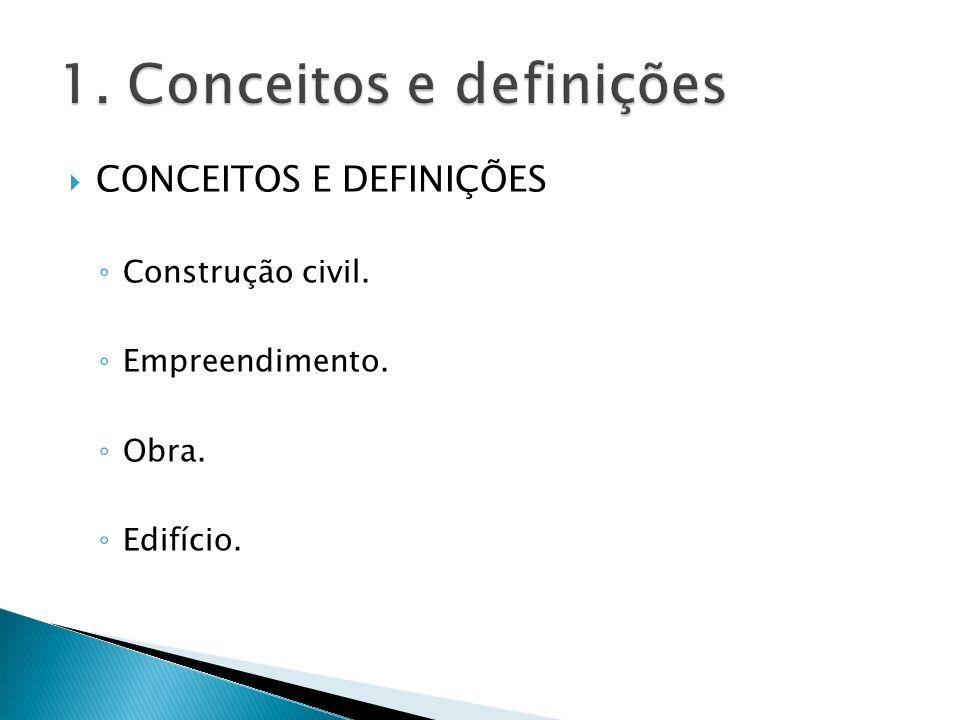 CONCEITOS E DEFINIÇÕES Construção civil. Empreendimento. Obra. Edifício.