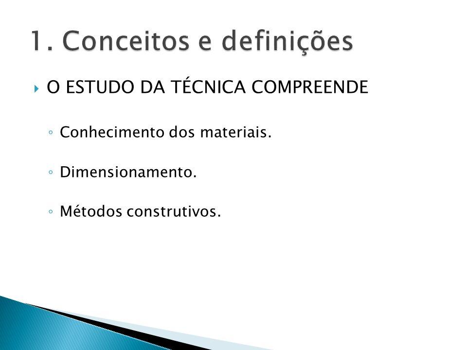O ESTUDO DA TÉCNICA COMPREENDE Conhecimento dos materiais. Dimensionamento. Métodos construtivos.