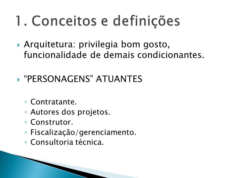 Arquitetura: privilegia bom gosto, funcionalidade de demais condicionantes. PERSONAGENS ATUANTES Contratante. Autores dos projetos. Construtor. Fiscal