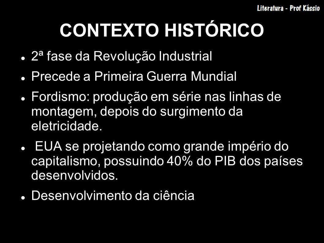 CONTEXTO HISTÓRICO 2ª fase da Revolução Industrial Precede a Primeira Guerra Mundial Fordismo: produção em série nas linhas de montagem, depois do sur