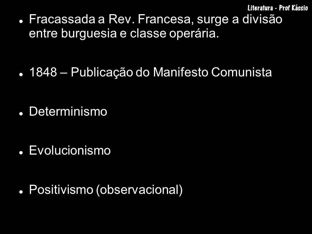 Fracassada a Rev. Francesa, surge a divisão entre burguesia e classe operária. 1848 – Publicação do Manifesto Comunista Determinismo Evolucionismo Pos