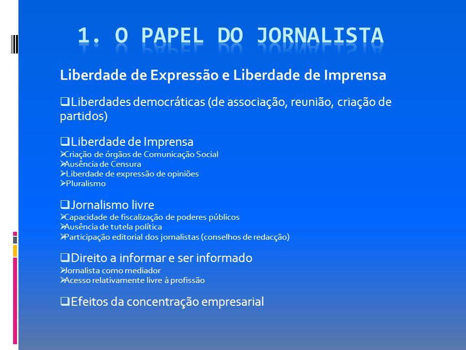 Liberdade de Expressão e Liberdade de Imprensa Liberdades democráticas (de associação, reunião, criação de partidos) Liberdade de Imprensa Criação de