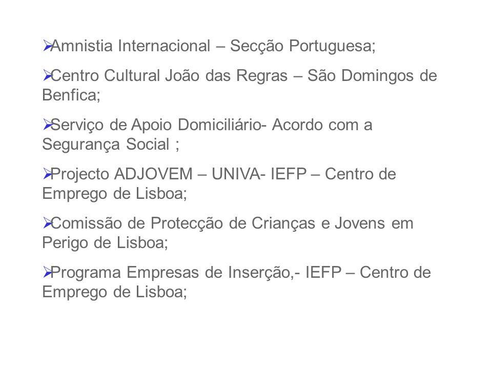 Amnistia Internacional – Secção Portuguesa; Centro Cultural João das Regras – São Domingos de Benfica; Serviço de Apoio Domiciliário- Acordo com a Segurança Social ; Projecto ADJOVEM – UNIVA- IEFP – Centro de Emprego de Lisboa; Comissão de Protecção de Crianças e Jovens em Perigo de Lisboa; Programa Empresas de Inserção,- IEFP – Centro de Emprego de Lisboa;