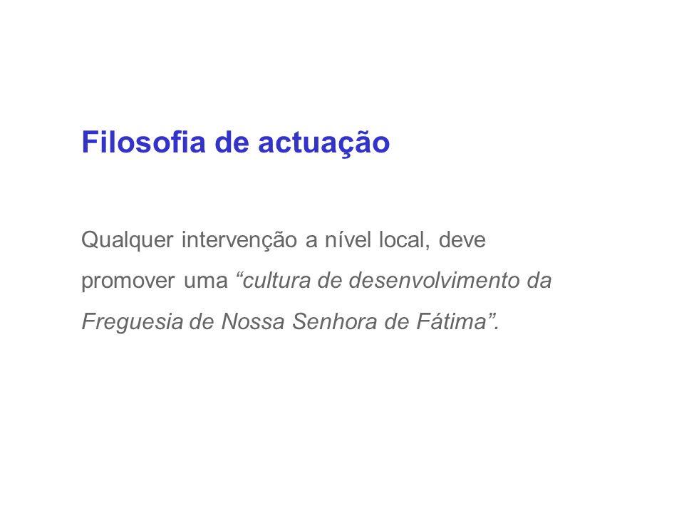 Qualquer intervenção a nível local, deve promover uma cultura de desenvolvimento da Freguesia de Nossa Senhora de Fátima.