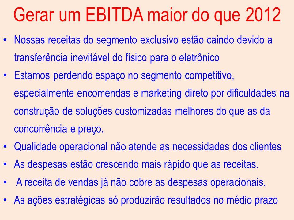 Gerar um EBITDA maior do que 2012 Nossas receitas do segmento exclusivo estão caindo devido a transferência inevitável do físico para o eletrônico Est