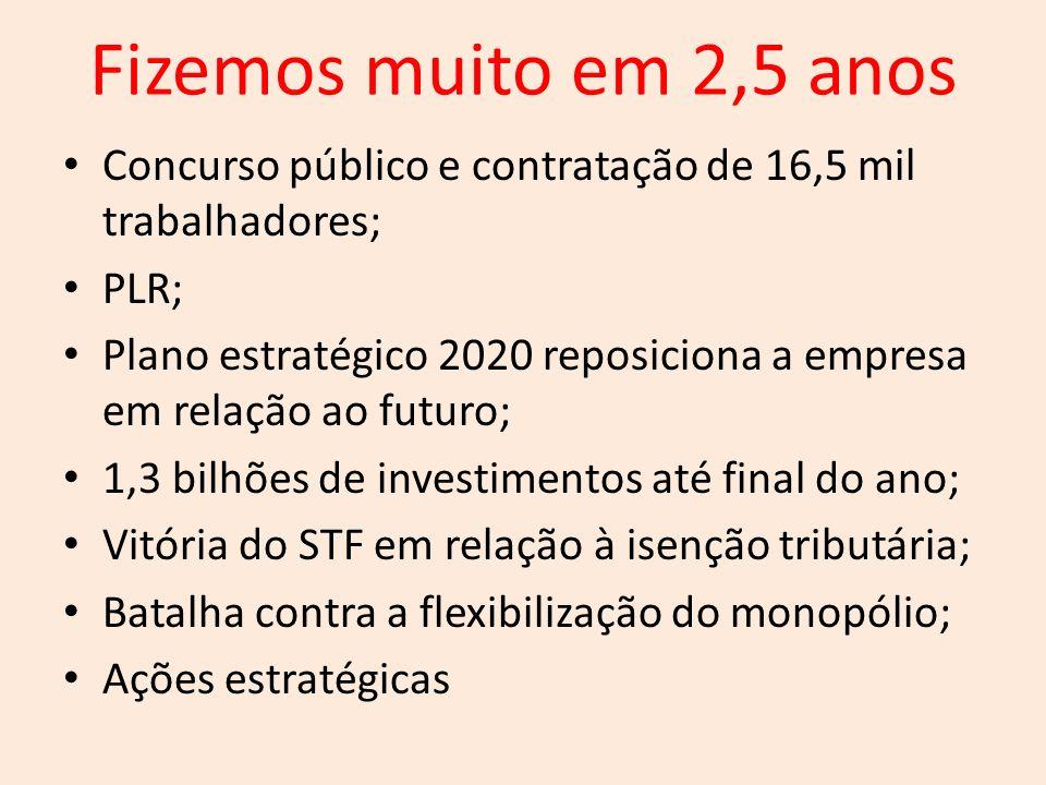 Fizemos muito em 2,5 anos Concurso público e contratação de 16,5 mil trabalhadores; PLR; Plano estratégico 2020 reposiciona a empresa em relação ao fu