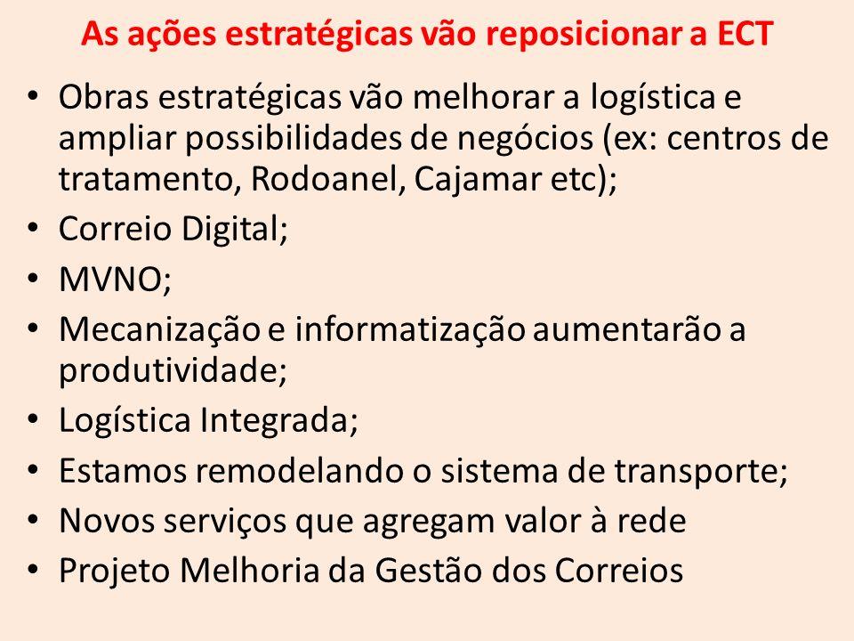 As ações estratégicas vão reposicionar a ECT Obras estratégicas vão melhorar a logística e ampliar possibilidades de negócios (ex: centros de tratamen