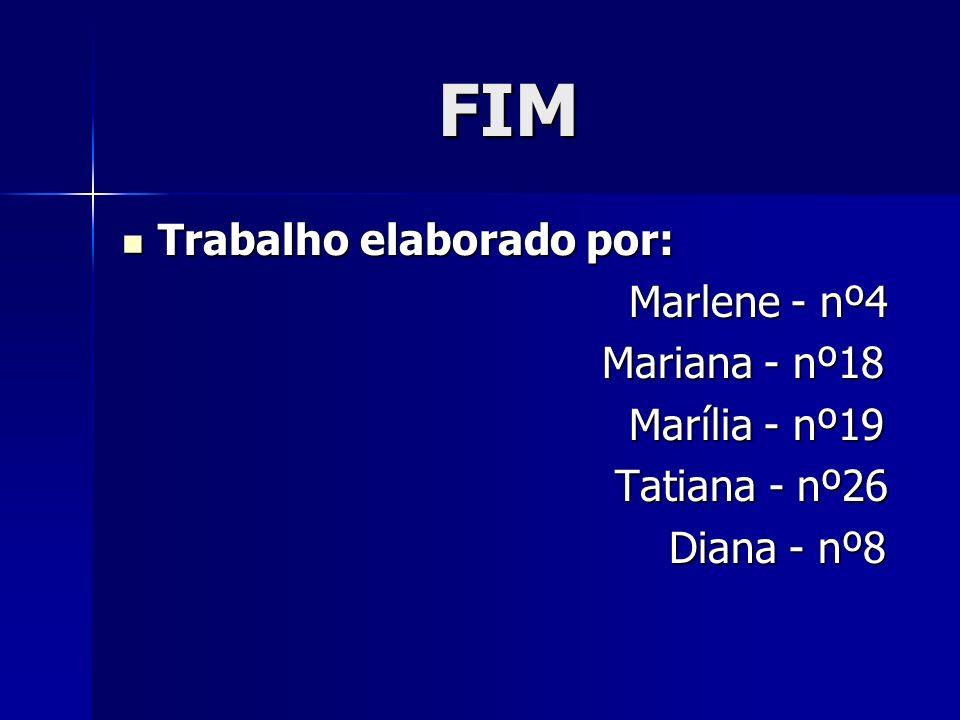 FIM Trabalho elaborado por: Trabalho elaborado por: Marlene - nº4 Marlene - nº4 Mariana - nº18 Mariana - nº18 Marília - nº19 Marília - nº19 Tatiana -