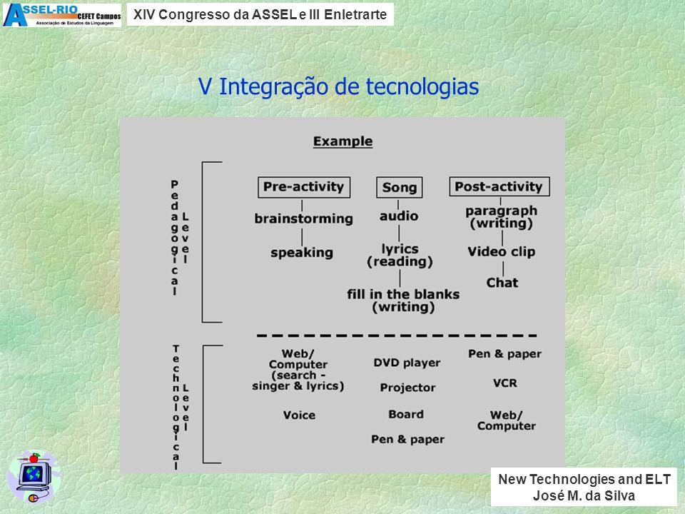 Tecnologia x Máquinas V Integração de tecnologias XIV Congresso da ASSEL e III Enletrarte New Technologies and ELT José M. da Silva